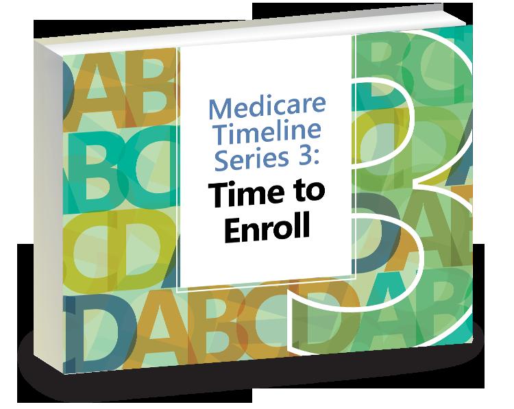 Medicare Timeline Series 3